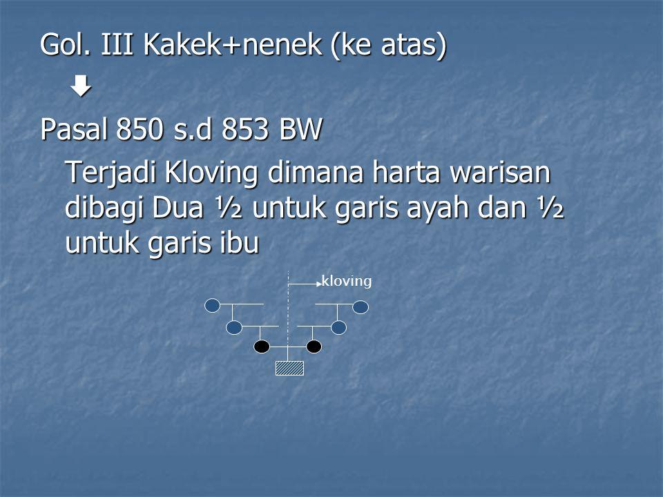 Gol IV, Pasal 858 jo 861 KUH Perdata Berlaku terhadap paman/bibi beserta keterununannya sampai derajat ke- VI 1.