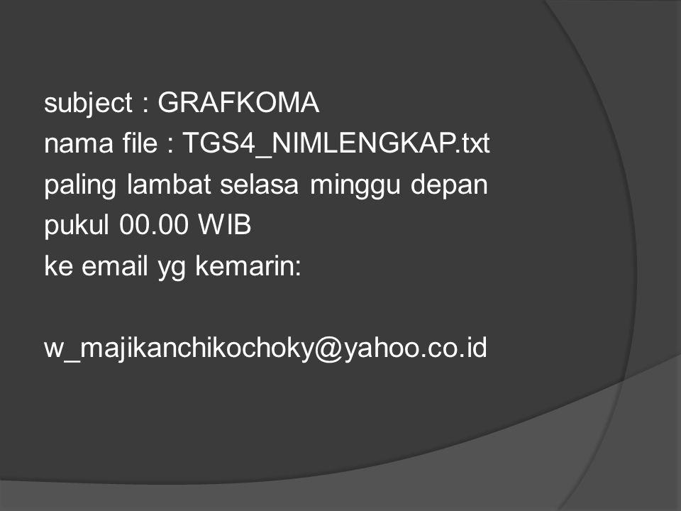 subject : GRAFKOMA nama file : TGS4_NIMLENGKAP.txt paling lambat selasa minggu depan pukul 00.00 WIB ke email yg kemarin: w_majikanchikochoky@yahoo.co.id