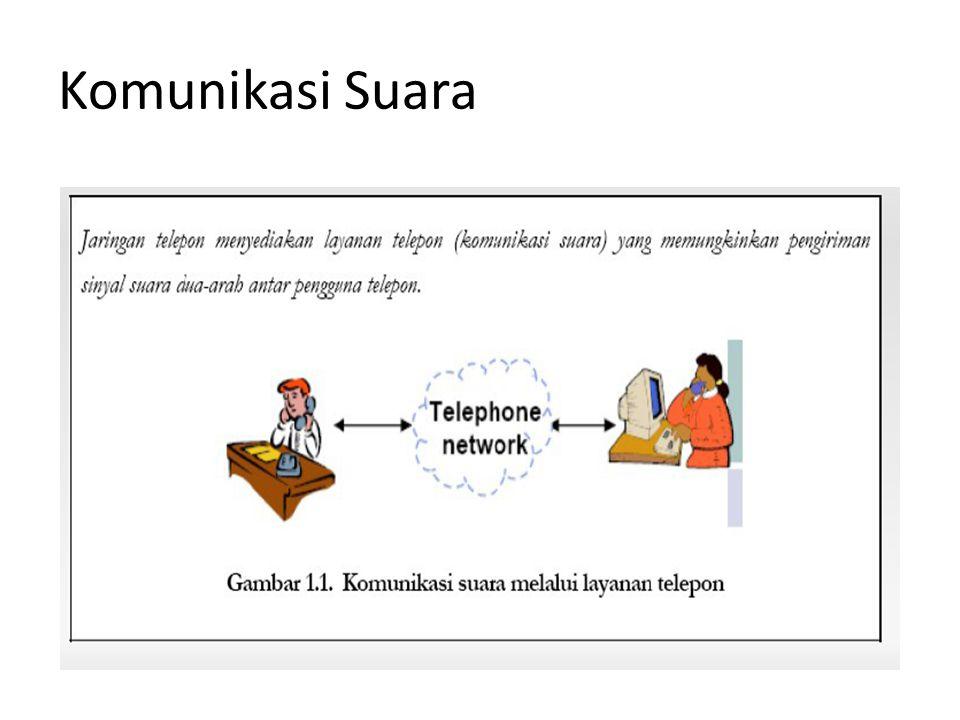 Komunikasi Suara