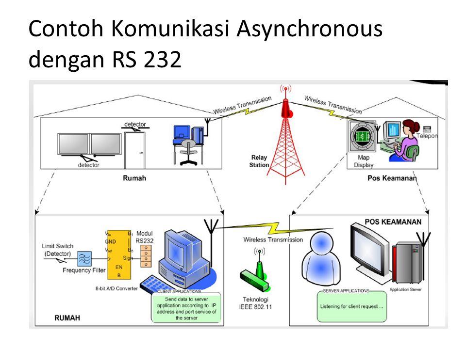 Contoh Komunikasi Asynchronous dengan RS 232