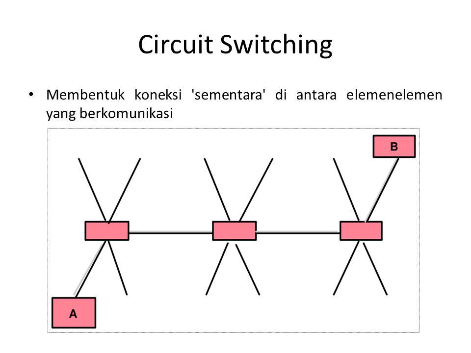 Circuit Switching Membentuk koneksi sementara di antara elemenelemen yang berkomunikasi