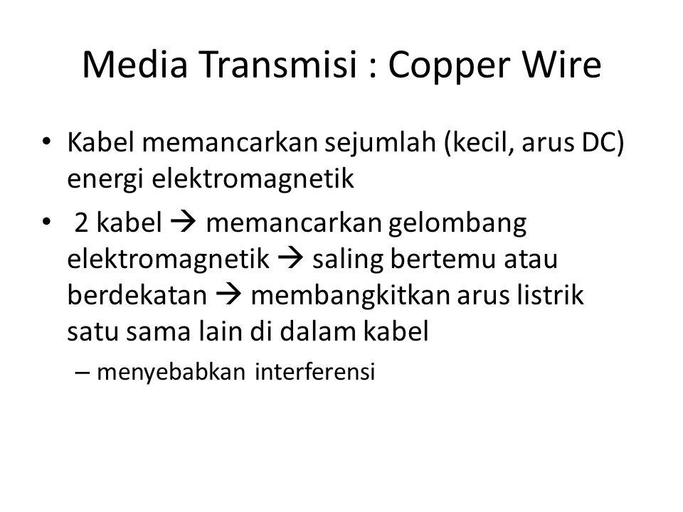 Media Transmisi : Copper Wire Kabel memancarkan sejumlah (kecil, arus DC) energi elektromagnetik 2 kabel  memancarkan gelombang elektromagnetik  saling bertemu atau berdekatan  membangkitkan arus listrik satu sama lain di dalam kabel – menyebabkan interferensi