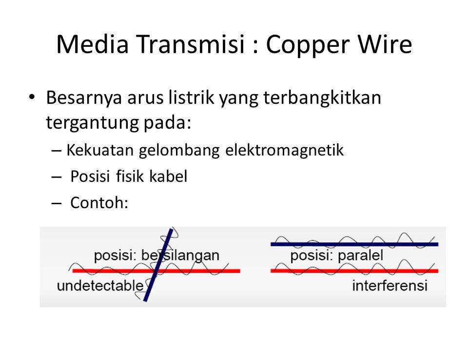 Media Transmisi : Copper Wire Besarnya arus listrik yang terbangkitkan tergantung pada: – Kekuatan gelombang elektromagnetik – Posisi fisik kabel – Contoh: