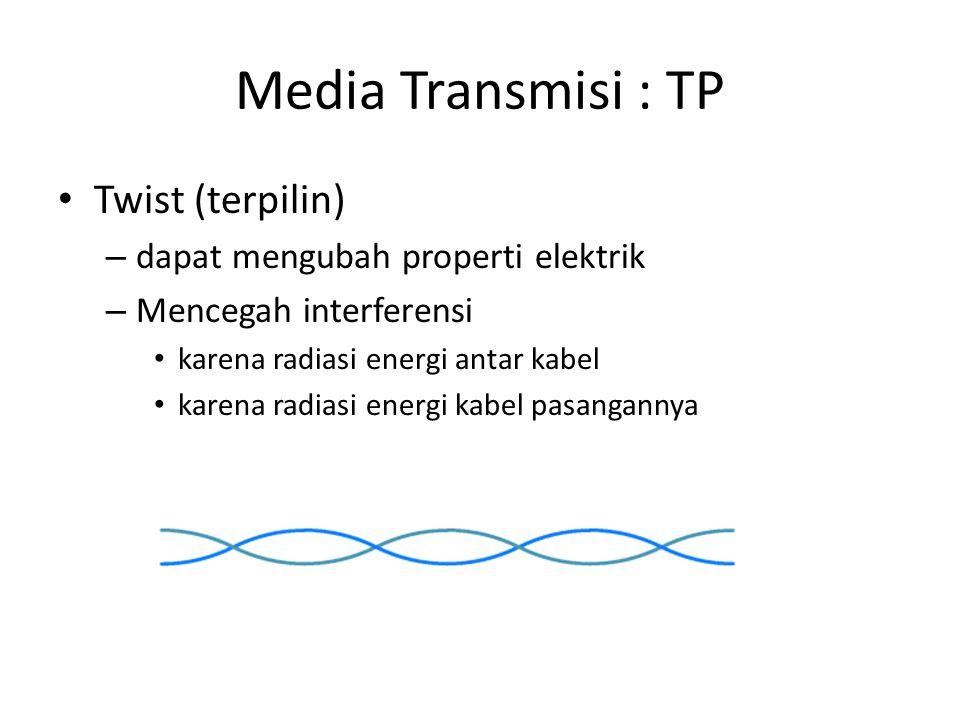 Media Transmisi : TP Twist (terpilin) – dapat mengubah properti elektrik – Mencegah interferensi karena radiasi energi antar kabel karena radiasi energi kabel pasangannya