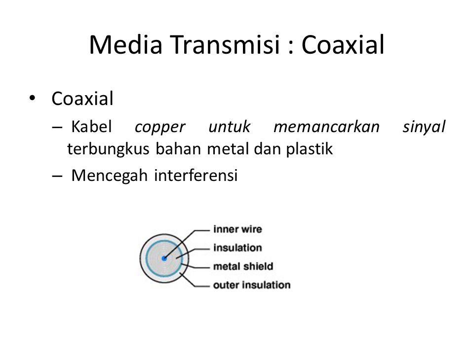 Media Transmisi : Coaxial Coaxial – Kabel copper untuk memancarkan sinyal terbungkus bahan metal dan plastik – Mencegah interferensi