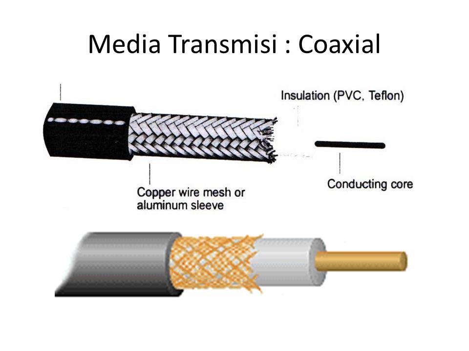 Media Transmisi : Coaxial