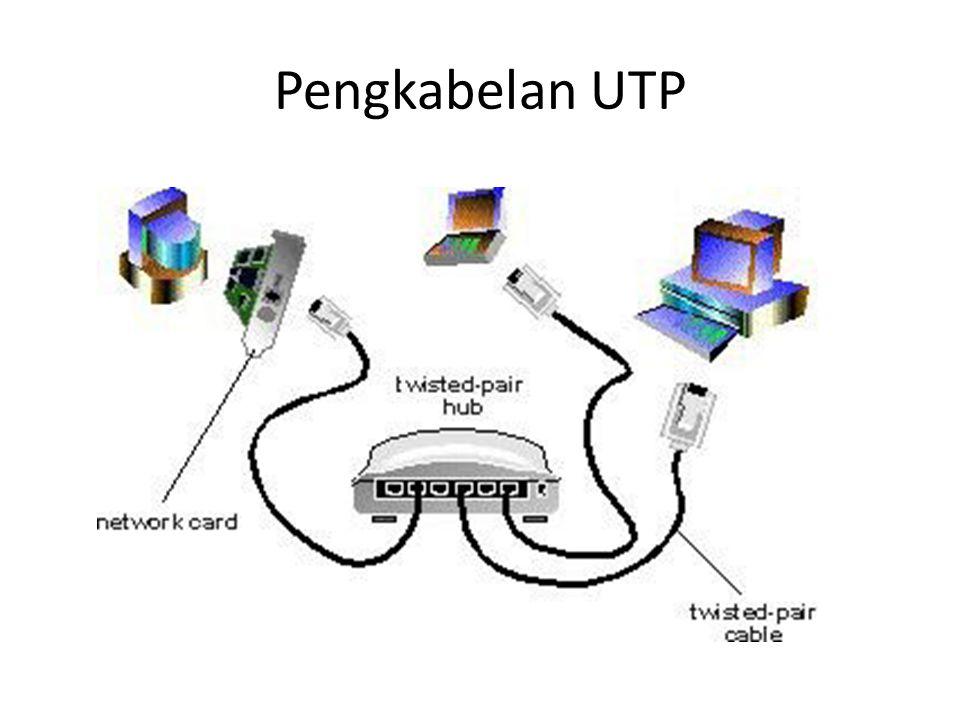 Pengkabelan UTP
