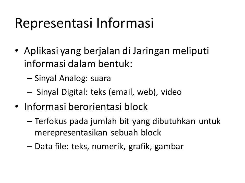 Representasi Informasi Aplikasi yang berjalan di Jaringan meliputi informasi dalam bentuk: – Sinyal Analog: suara – Sinyal Digital: teks (email, web), video Informasi berorientasi block – Terfokus pada jumlah bit yang dibutuhkan untuk merepresentasikan sebuah block – Data file: teks, numerik, grafik, gambar