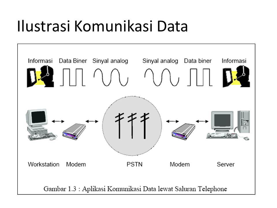 Ilustrasi Komunikasi Data