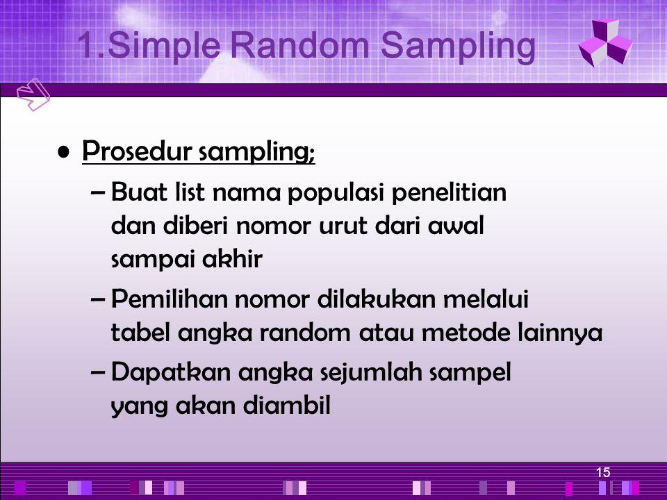 15 Prosedur sampling; –Buat list nama populasi penelitian dan diberi nomor urut dari awal sampai akhir –Pemilihan nomor dilakukan melalui tabel angka