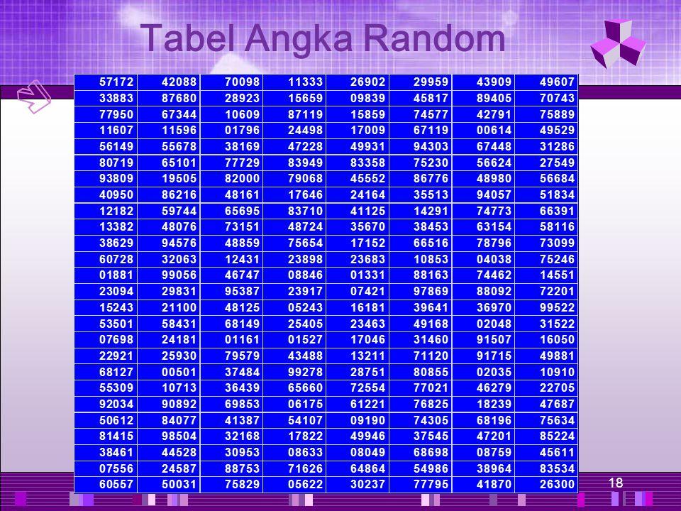 18 Tabel Angka Random