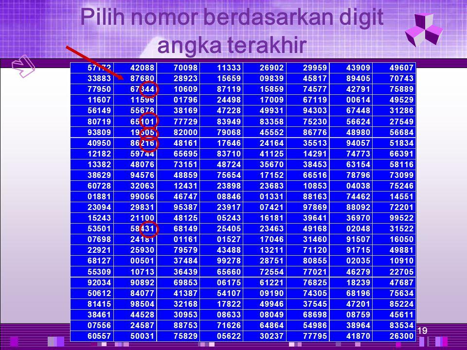 19 Pilih nomor berdasarkan digit angka terakhir
