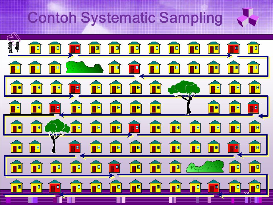24 Contoh Systematic Sampling