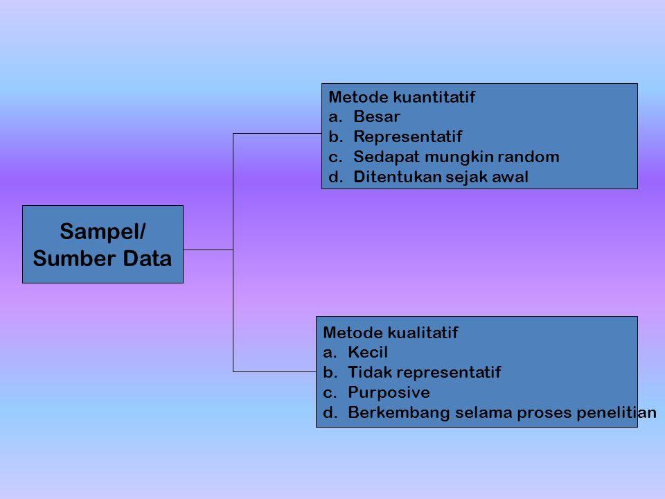 Sampel/ Sumber Data Metode kuantitatif a.Besar b.Representatif c.Sedapat mungkin random d.Ditentukan sejak awal Metode kualitatif a.Kecil b.Tidak repr