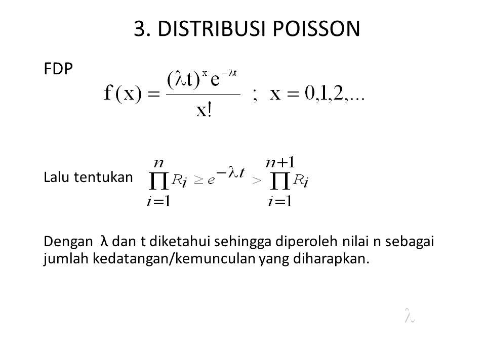 3. DISTRIBUSI POISSON FDP Lalu tentukan Dengan λ dan t diketahui sehingga diperoleh nilai n sebagai jumlah kedatangan/kemunculan yang diharapkan.