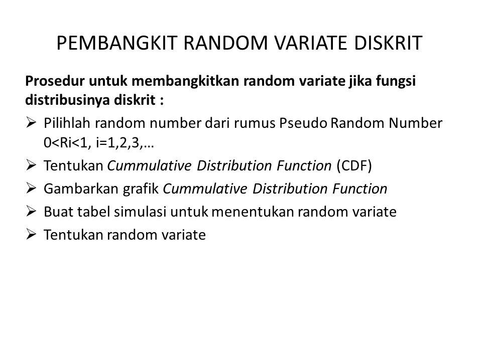 PEMBANGKIT RANDOM VARIATE DISKRIT Prosedur untuk membangkitkan random variate jika fungsi distribusinya diskrit :  Pilihlah random number dari rumus