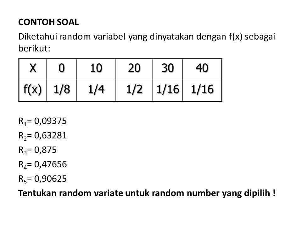 CONTOH SOAL Diketahui random variabel yang dinyatakan dengan f(x) sebagai berikut: R 1 = 0,09375 R 2 = 0,63281 R 3 = 0,875 R 4 = 0,47656 R 5 = 0,90625