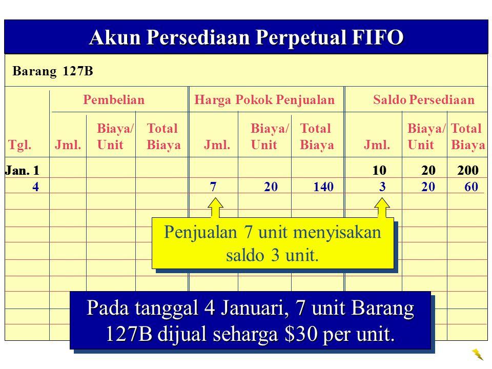 Barang 127B Akun Persediaan Perpetual FIFO PembelianHarga Pokok PenjualanSaldo Persediaan Biaya/TotalBiaya/TotalBiaya/ Total Tgl. Jml.Unit Biaya Jml.U
