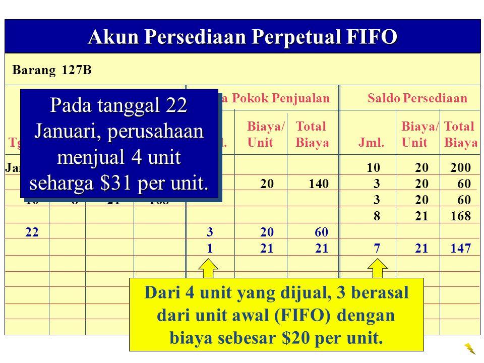 Barang 127B PembelianHarga Pokok PenjualanSaldo Persediaan Biaya/TotalBiaya/TotalBiaya/ Total Tgl. Jml.Unit Biaya Jml.UnitBiaya Jml.Unit Biaya Jan. 11