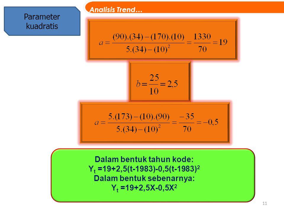 11 Parameter kuadratis Dalam bentuk tahun kode: Y t =19+2,5(t-1983)-0,5(t-1983) 2 Dalam bentuk sebenarnya: Y t =19+2,5X-0,5X 2 Analisis Trend…