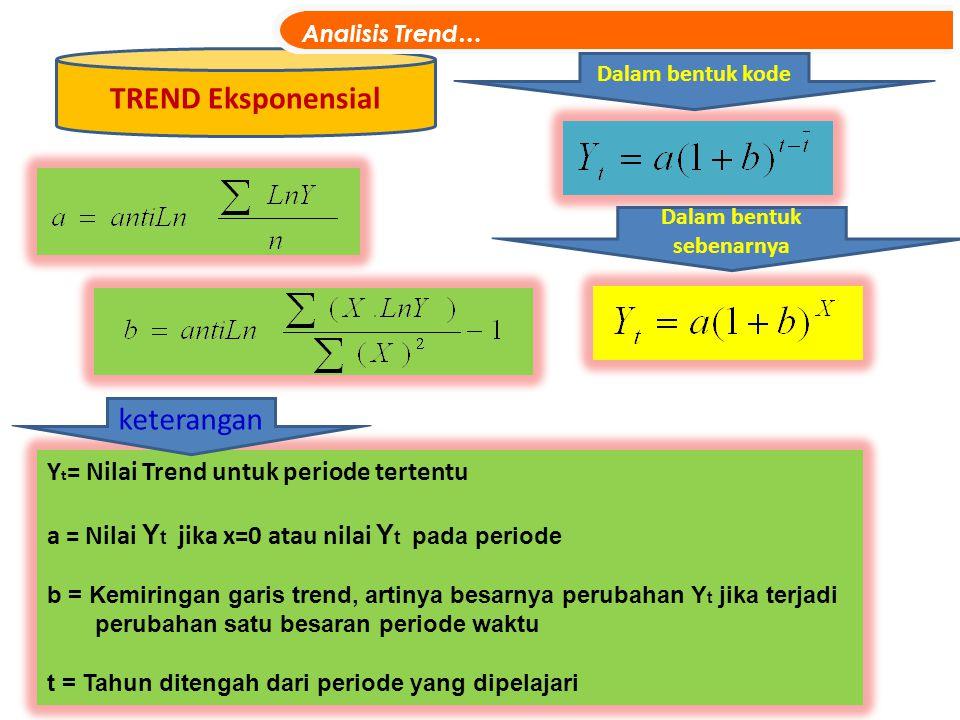 Y t = Nilai Trend untuk periode tertentu a = Nilai Y t jika x=0 atau nilai Y t pada periode b = Kemiringan garis trend, artinya besarnya perubahan Y t