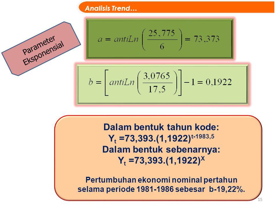 15 Parameter Eksponensial Dalam bentuk tahun kode: Y t =73,393.(1,1922) t-1983,5 Dalam bentuk sebenarnya: Y t =73,393.(1,1922) X Pertumbuhan ekonomi n