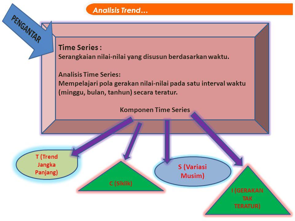 2 Time Series : Serangkaian nilai-nilai yang disusun berdasarkan waktu. Analisis Time Series: Mempelajari pola gerakan nilai-nilai pada satu interval