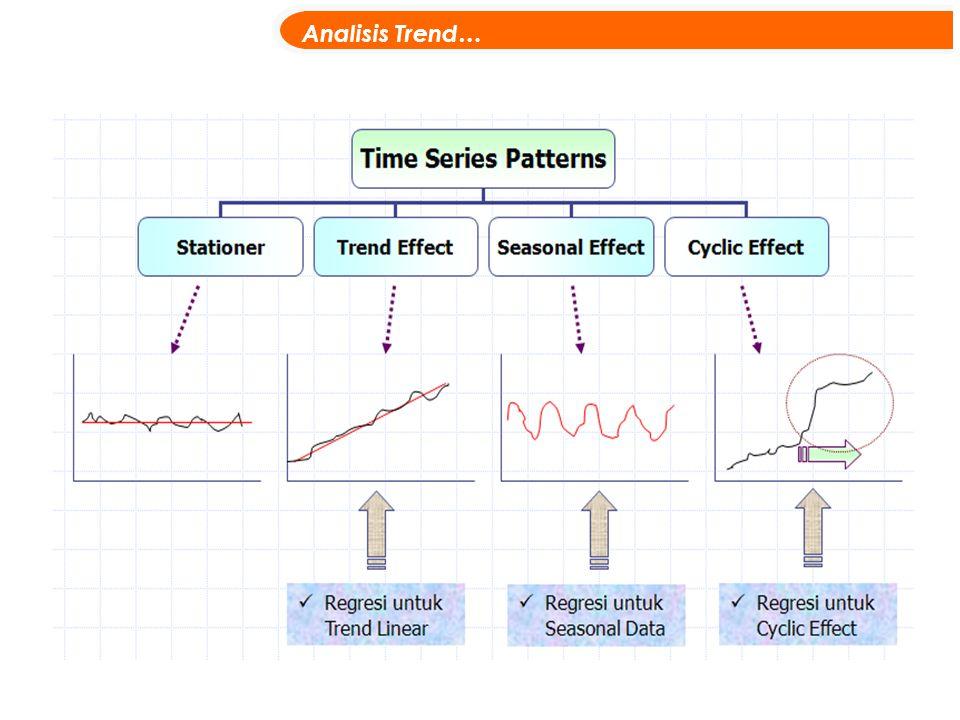 Garis lurus atau kurva halus yang menunjukkan kecenderungan umum variabel time series.