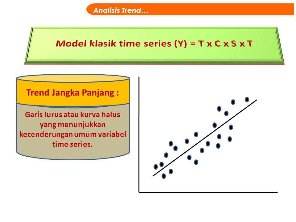 Garis lurus atau kurva halus yang menunjukkan kecenderungan umum variabel time series. Trend Jangka Panjang :