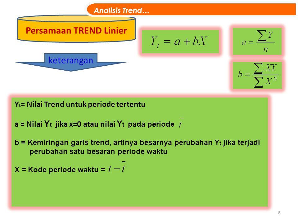 6 Persamaan TREND Linier keterangan Y t = Nilai Trend untuk periode tertentu a = Nilai Y t jika x=0 atau nilai Y t pada periode b = Kemiringan garis t