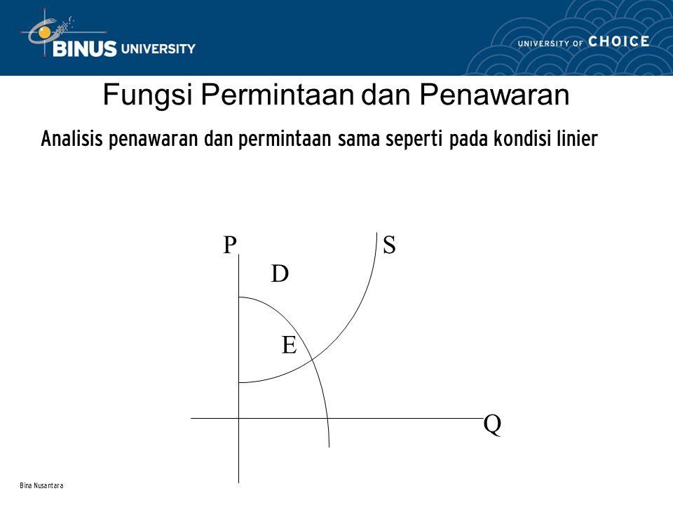 Bina Nusantara Keseimbangan Pasar Keseimbangan pasar tercapai apabila : D = S dimana titik keseimbangannya adalah E ( P e, Q e ) P e = Harga keseimbangan Q e = Jumlah keseimbangan