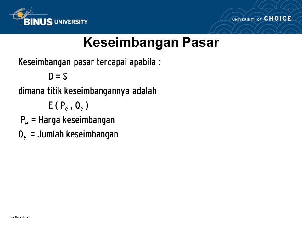 Bina Nusantara Contoh : Fungsi permintaan suatu barang ditunjukkan oleh Q = 19 – P 2 dan penawarannya adalah Q = -8 + 2P 2.