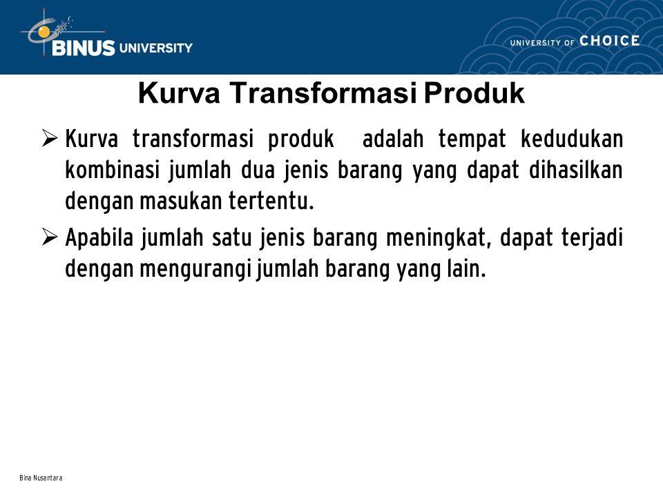 Bina Nusantara  Kurva yang digunakan : kurva ellips, parabola, ataupun hiperbola  Secara rasional ekonomis kurva transformasi produk biasanya cekung bila dilihat dari bawah