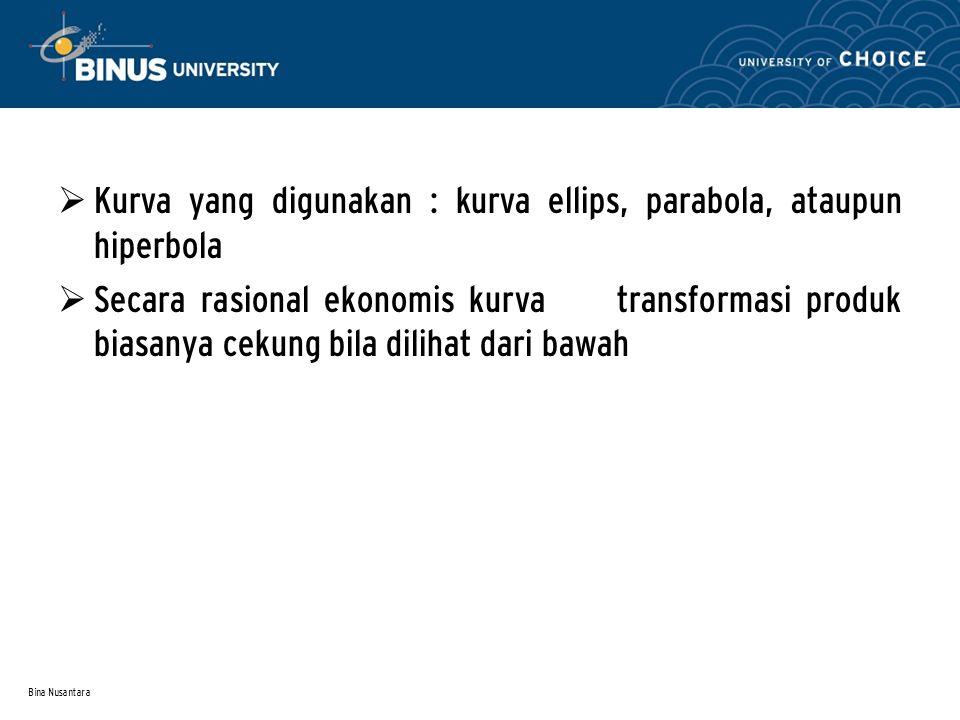 Bina Nusantara Gambar kurva Gompertz Grafiknya: N t N = c Batas jenuh Tipe I 0 < a < 1/e Tipe 2 1/e  a <1