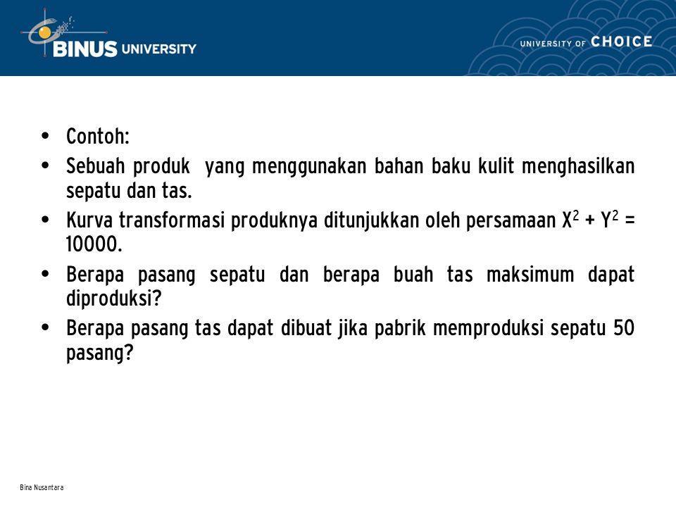 Bina Nusantara Contoh: Sebuah supermarket memperkerjakan 20 karyawan.