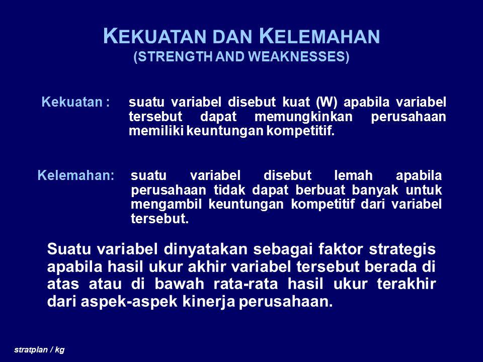 Kekuatan :suatu variabel disebut kuat (W) apabila variabel tersebut dapat memungkinkan perusahaan memiliki keuntungan kompetitif.