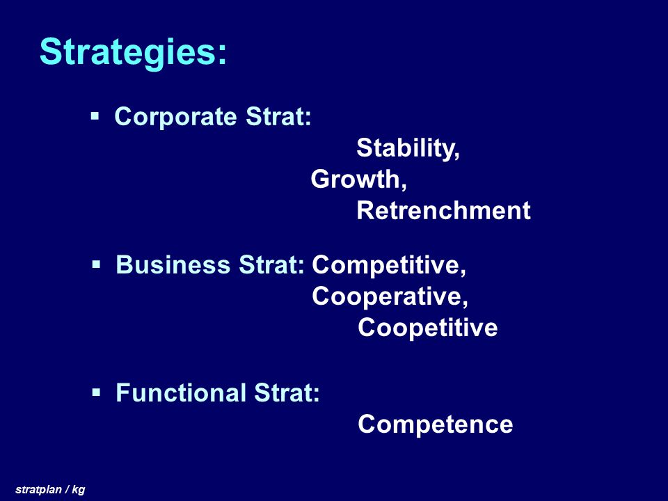 Strategies:  Corporate Strat: Stability, Growth, Retrenchment stratplan / kg  Business Strat:Competitive, Cooperative, Coopetitive  Functional Stra