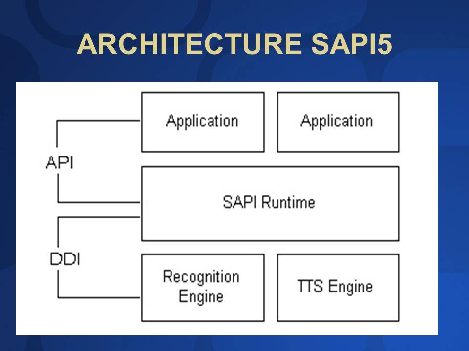 ARCHITECTURE SAPI5