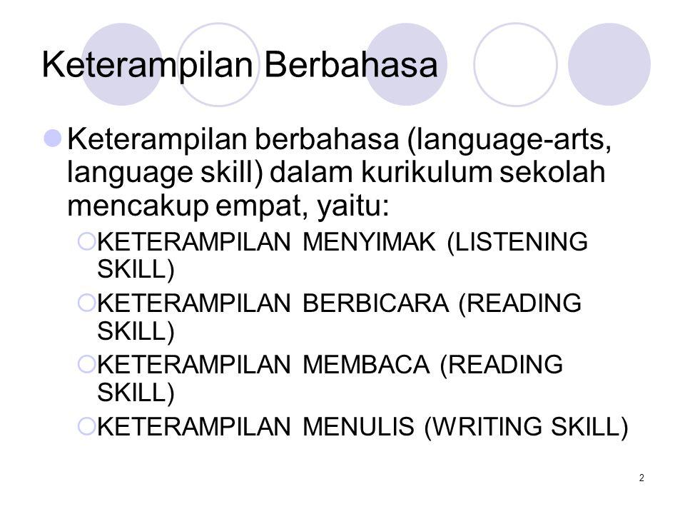2 Keterampilan Berbahasa Keterampilan berbahasa (language-arts, language skill) dalam kurikulum sekolah mencakup empat, yaitu:  KETERAMPILAN MENYIMAK