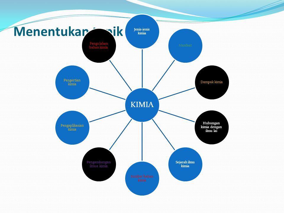 Menentukan topik KIMIA Jenis-jenis kimia ManfaatDampak kimia Hubungan kimia dengan ilmu lai Sejarah ilmu kimia Sumber bahan kimia Pengembangan ilmua k