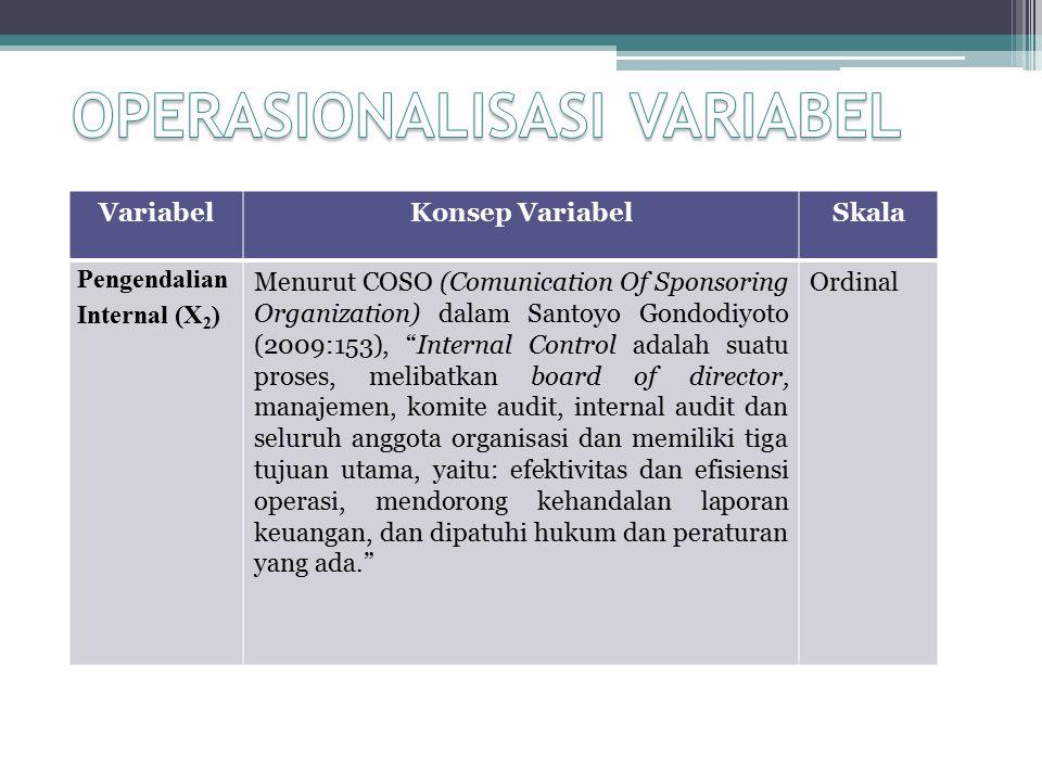 VariabelKonsep VariabelSkala Good Corporate Governance (Y) Menurut Moh.