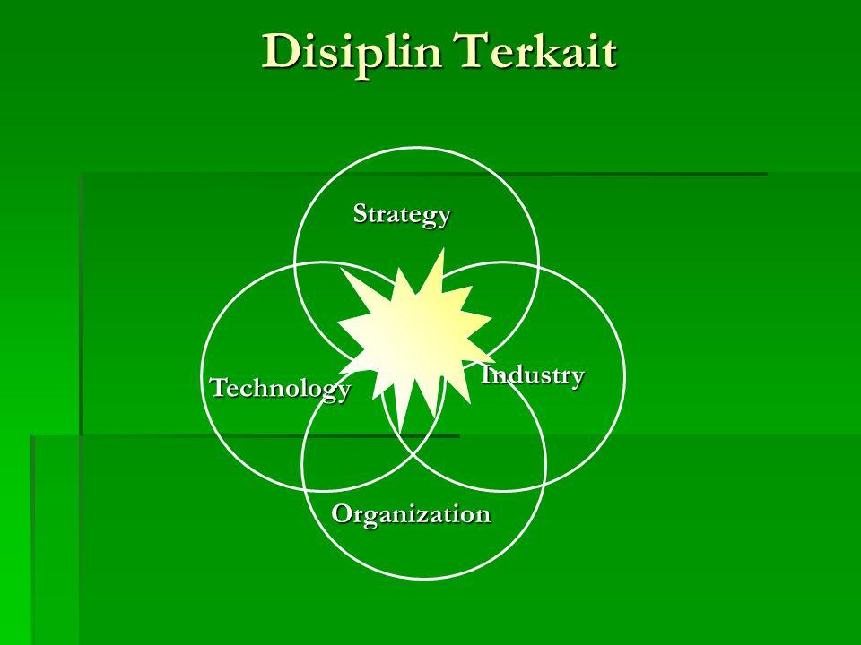Disiplin Terkait Strategy Technology Industry Organization