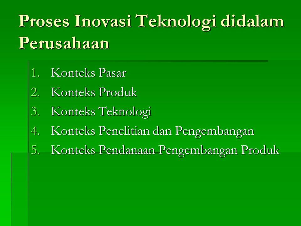 Proses Inovasi Teknologi didalam Perusahaan 1.Konteks Pasar 2.Konteks Produk 3.Konteks Teknologi 4.Konteks Penelitian dan Pengembangan 5.Konteks Pendanaan Pengembangan Produk