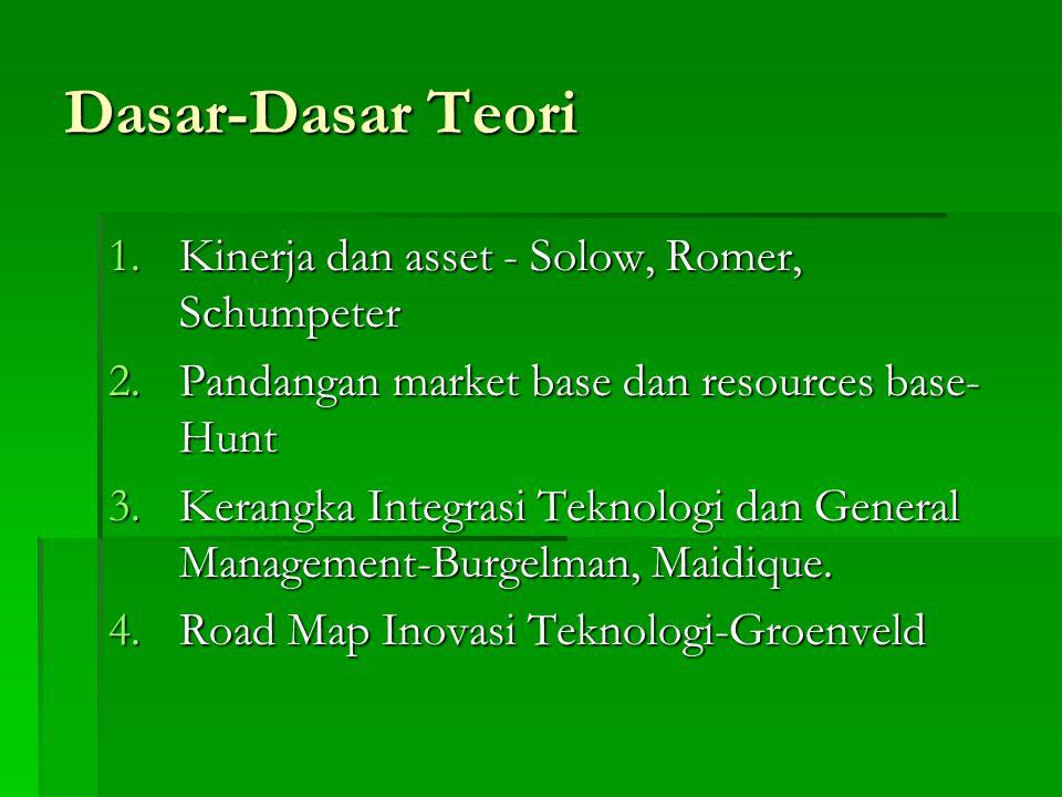 Dasar-Dasar Teori 1.Kinerja dan asset - Solow, Romer, Schumpeter 2.Pandangan market base dan resources base- Hunt 3.Kerangka Integrasi Teknologi dan G
