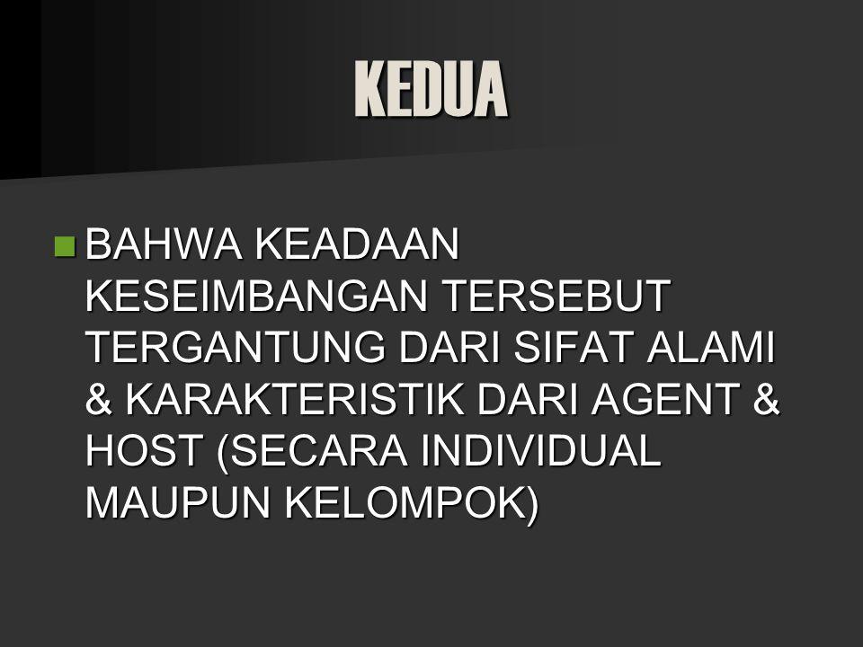 KEDUA BAHWA KEADAAN KESEIMBANGAN TERSEBUT TERGANTUNG DARI SIFAT ALAMI & KARAKTERISTIK DARI AGENT & HOST (SECARA INDIVIDUAL MAUPUN KELOMPOK) BAHWA KEAD