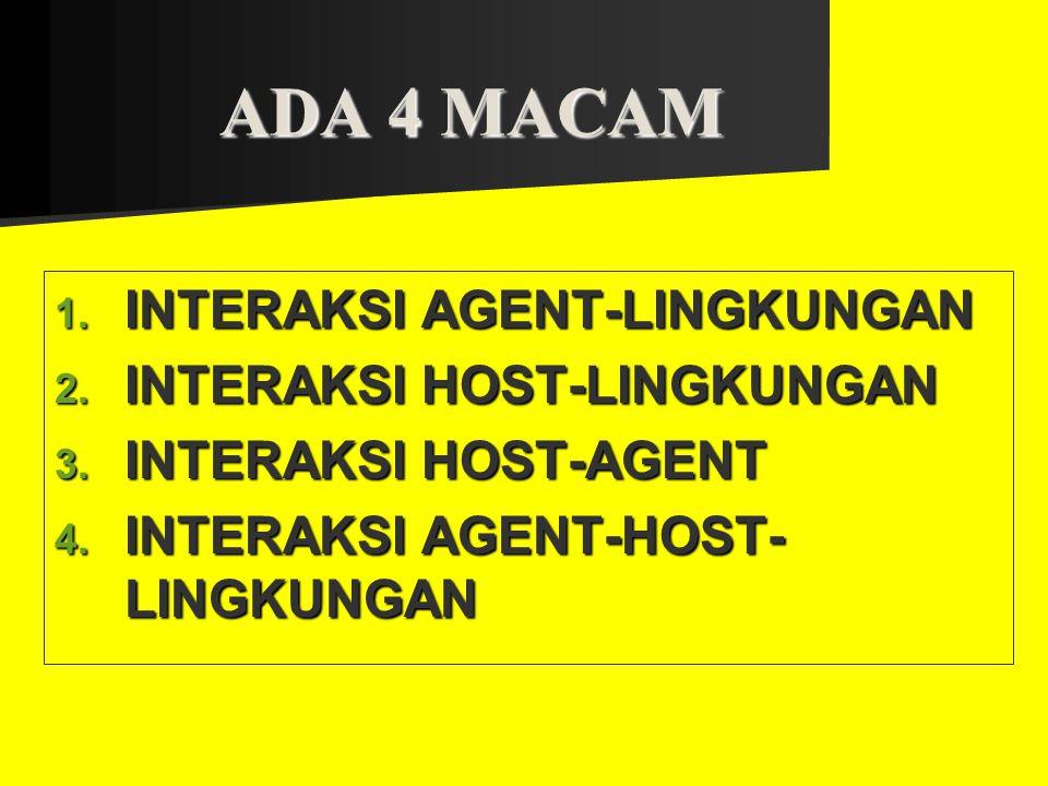 ADA 4 MACAM 1. I NTERAKSI AGENT-LINGKUNGAN 2. I NTERAKSI HOST-LINGKUNGAN 3. I NTERAKSI HOST-AGENT 4. I NTERAKSI AGENT-HOST- LINGKUNGAN
