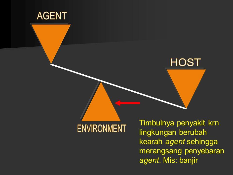 Timbulnya penyakit krn lingkungan berubah kearah agent sehingga merangsang penyebaran agent. Mis: banjir
