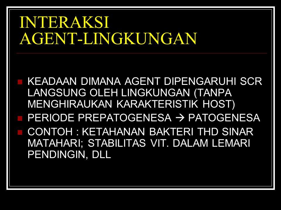 INTERAKSI HOST - LINGKUNGAN KEADAAN DIMANA HOST DIPENGARUHI SCR LANGSUNG OLEH LINGKUNGAN (TANPA MENGHIRAUKAN FAKTOR AGENT) TAHAP PREPATOGENESA & PATOGENESA CONTOH : KEBIASAAN MAKANAN, KETERSEDIAAN FASILITAS KESEHATAN