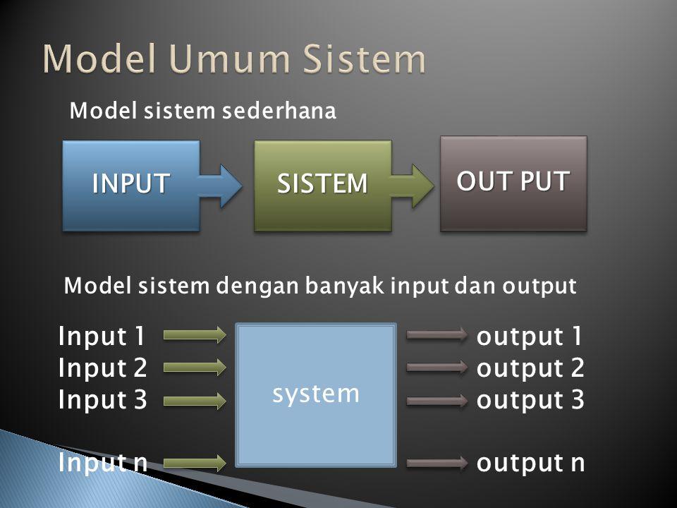 INPUTINPUTSISTEMSISTEM OUT PUT Input 1 Input 2 Input 3 Input n system output 1 output 2 output 3 output n Model sistem sederhana Model sistem dengan b