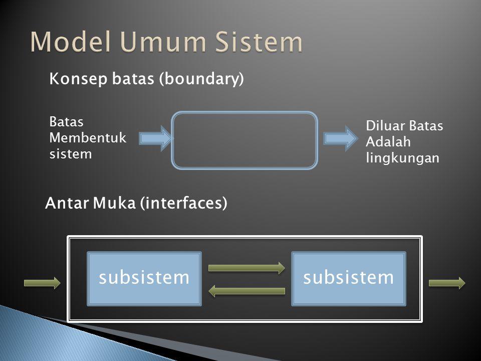 subsistem Konsep batas (boundary) Antar Muka (interfaces) Batas Membentuk sistem Diluar Batas Adalah lingkungan subsistem